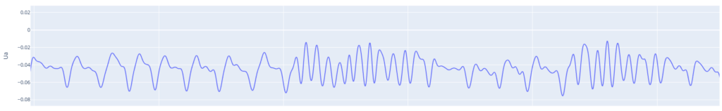 An example of respiratory volume variation containing sniff. Measured with inductive plethysmography